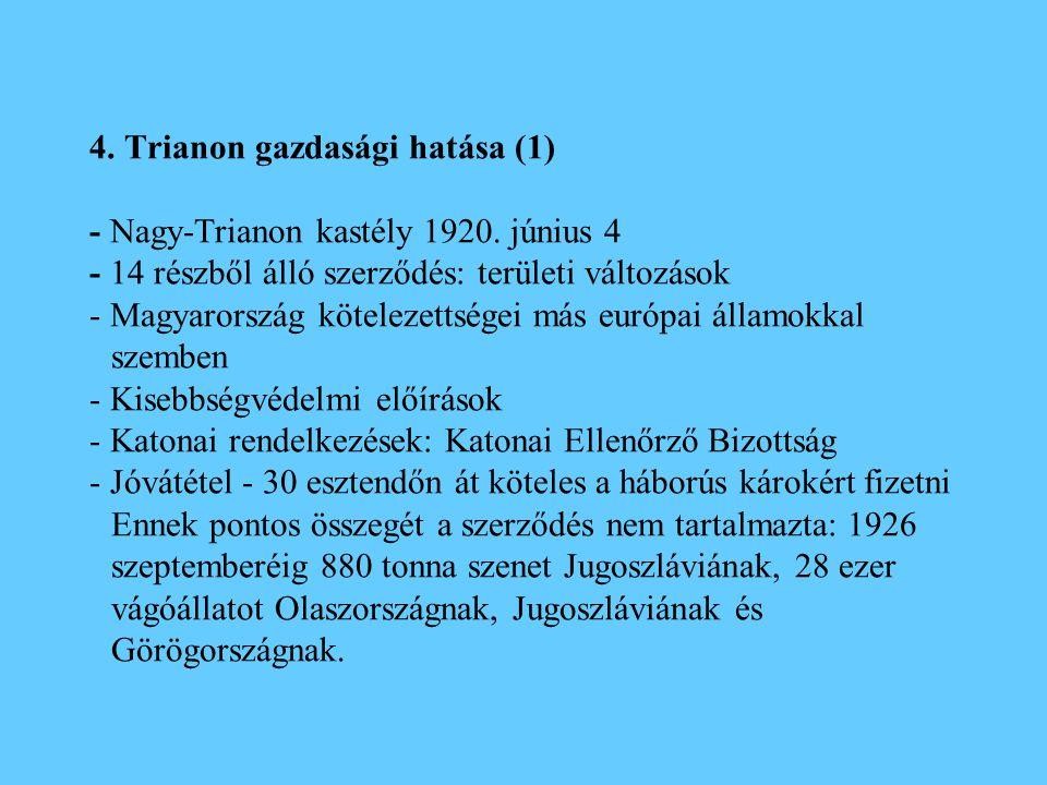 4. Trianon gazdasági hatása (1) - Nagy-Trianon kastély 1920. június 4 - 14 részből álló szerződés: területi változások - Magyarország kötelezettségei