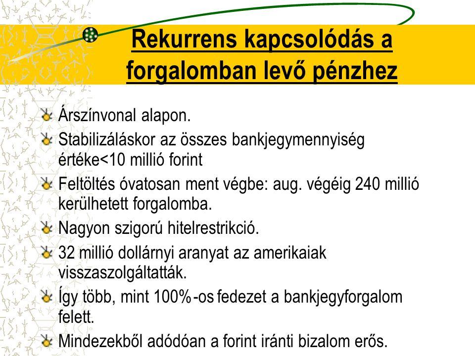 Rekurrens kapcsolódás a forgalomban levő pénzhez Árszínvonal alapon. Stabilizáláskor az összes bankjegymennyiség értéke<10 millió forint Feltöltés óva