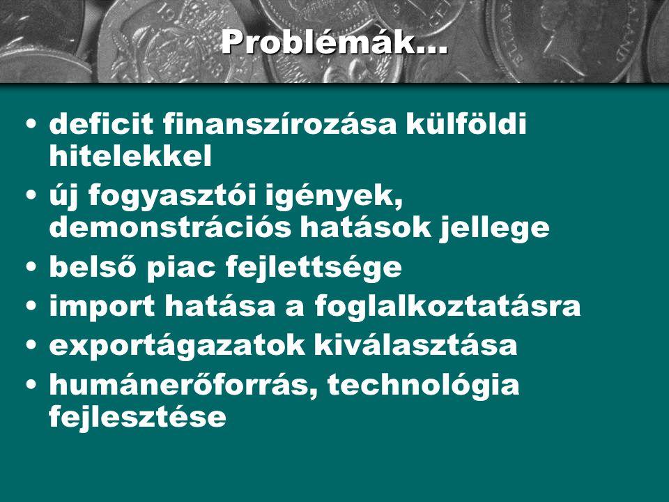 Problémák… deficit finanszírozása külföldi hitelekkel új fogyasztói igények, demonstrációs hatások jellege belső piac fejlettsége import hatása a fogl