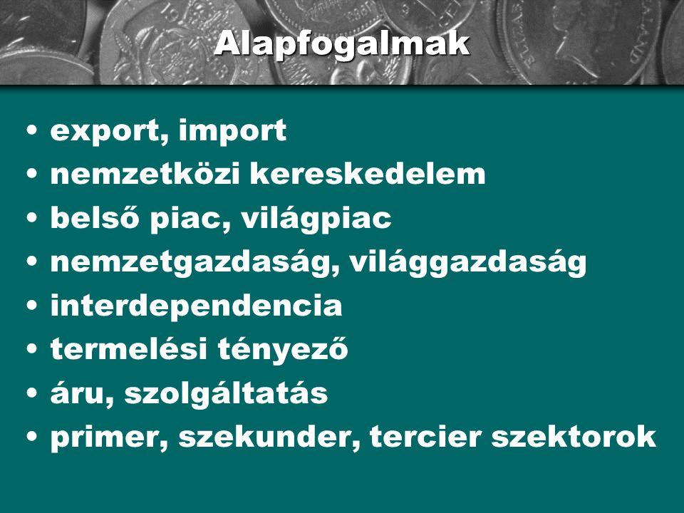 Alapfogalmak export, import nemzetközi kereskedelem belső piac, világpiac nemzetgazdaság, világgazdaság interdependencia termelési tényező áru, szolgá