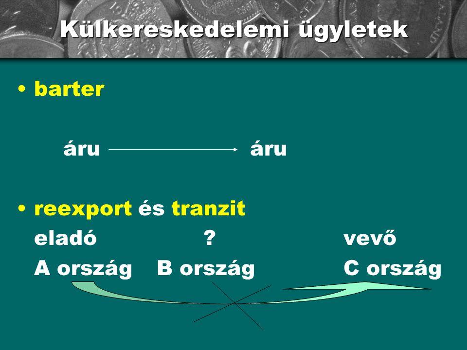 Külkereskedelemi ügyletek barter áru reexport és tranzit eladó?vevő A országB országC ország