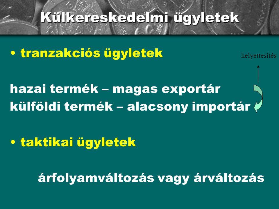 Külkereskedelmi ügyletek tranzakciós ügyletek hazai termék – magas exportár külföldi termék – alacsony importár taktikai ügyletek árfolyamváltozás vag