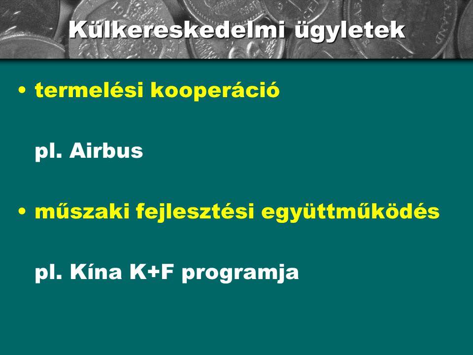 Külkereskedelmi ügyletek termelési kooperáció pl. Airbus műszaki fejlesztési együttműködés pl. Kína K+F programja