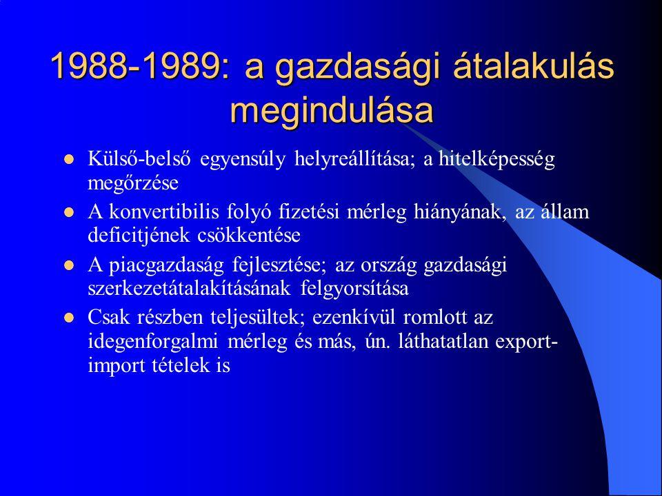 1988-1989: a gazdasági átalakulás megindulása Külső-belső egyensúly helyreállítása; a hitelképesség megőrzése A konvertibilis folyó fizetési mérleg hi