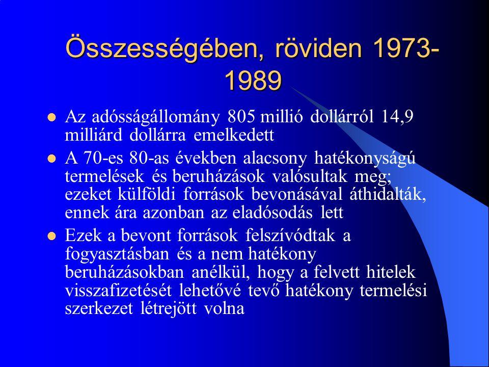 Összességében, röviden 1973- 1989 Az adósságállomány 805 millió dollárról 14,9 milliárd dollárra emelkedett A 70-es 80-as években alacsony hatékonyság