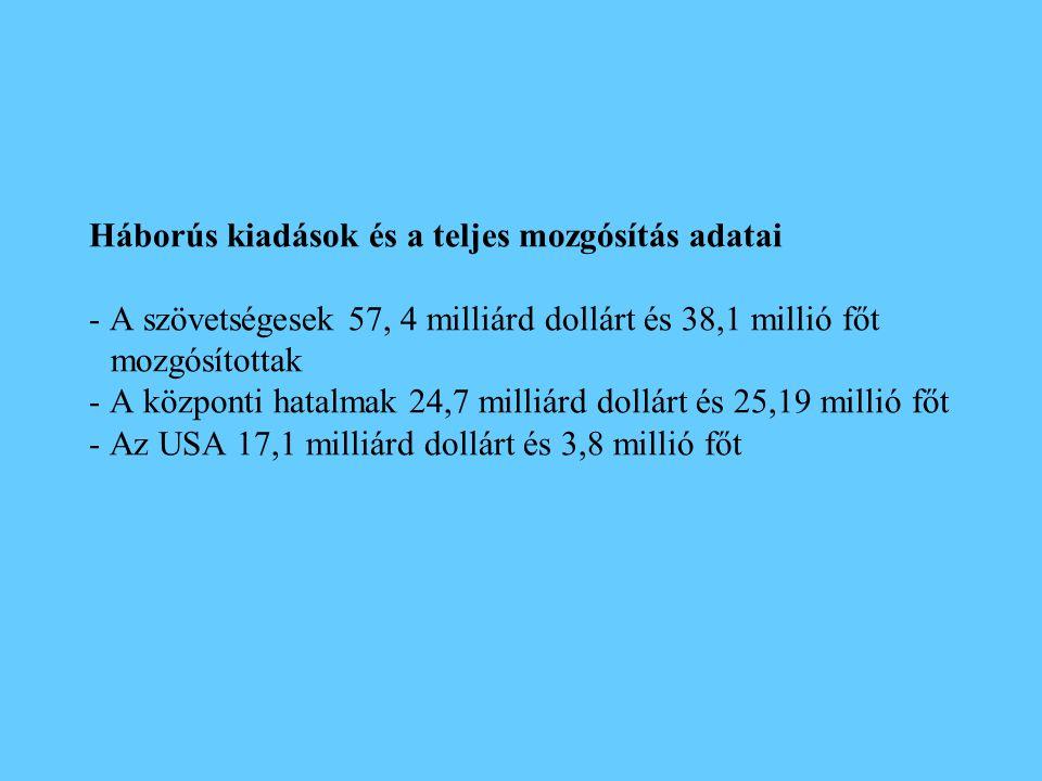 Háborús kiadások és a teljes mozgósítás adatai - A szövetségesek 57, 4 milliárd dollárt és 38,1 millió főt mozgósítottak - A központi hatalmak 24,7 mi
