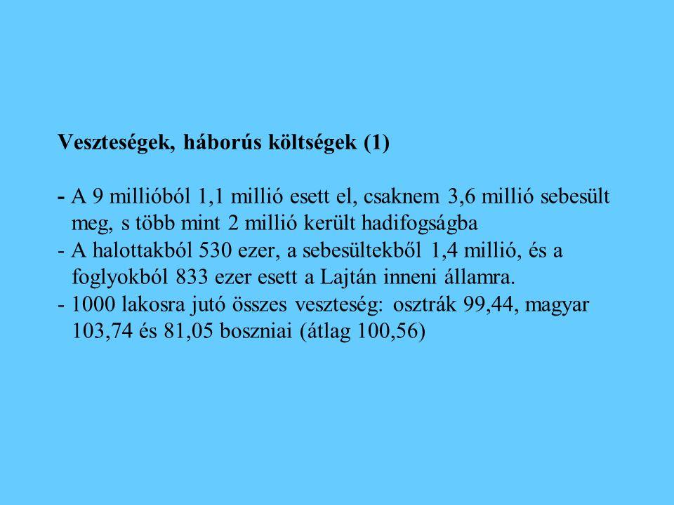 Veszteségek, háborús költségek (1) - A 9 millióból 1,1 millió esett el, csaknem 3,6 millió sebesült meg, s több mint 2 millió került hadifogságba - A