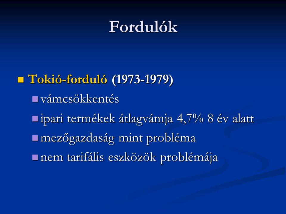Fordulók Tokió-forduló (1973-1979) Tokió-forduló (1973-1979) vámcsökkentés vámcsökkentés ipari termékek átlagvámja 4,7% 8 év alatt ipari termékek átlagvámja 4,7% 8 év alatt mezőgazdaság mint probléma mezőgazdaság mint probléma nem tarifális eszközök problémája nem tarifális eszközök problémája