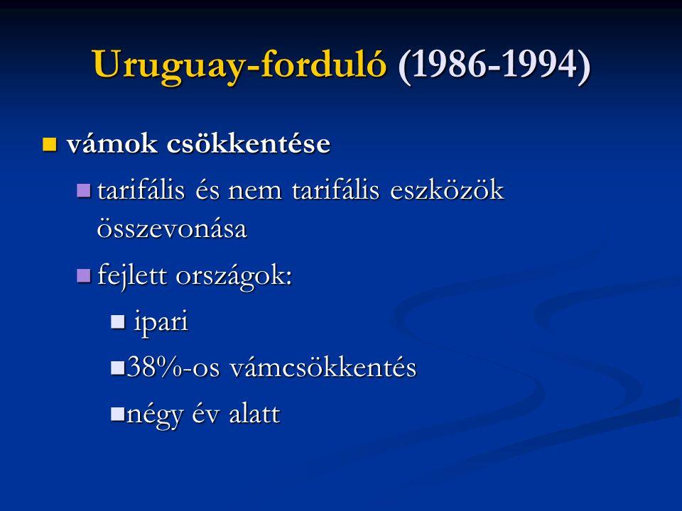Uruguay-forduló (1986-1994) vámok csökkentése vámok csökkentése tarifális és nem tarifális eszközök összevonása tarifális és nem tarifális eszközök összevonása fejlett országok: fejlett országok: ipari ipari 38%-os vámcsökkentés 38%-os vámcsökkentés négy év alatt négy év alatt