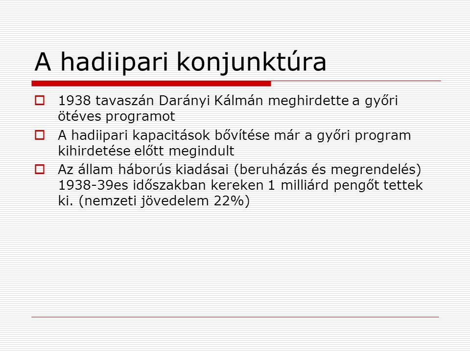 A hadiipari konjunktúra  1938 tavaszán Darányi Kálmán meghirdette a győri ötéves programot  A hadiipari kapacitások bővítése már a győri program kihirdetése előtt megindult  Az állam háborús kiadásai (beruházás és megrendelés) 1938-39es időszakban kereken 1 milliárd pengőt tettek ki.