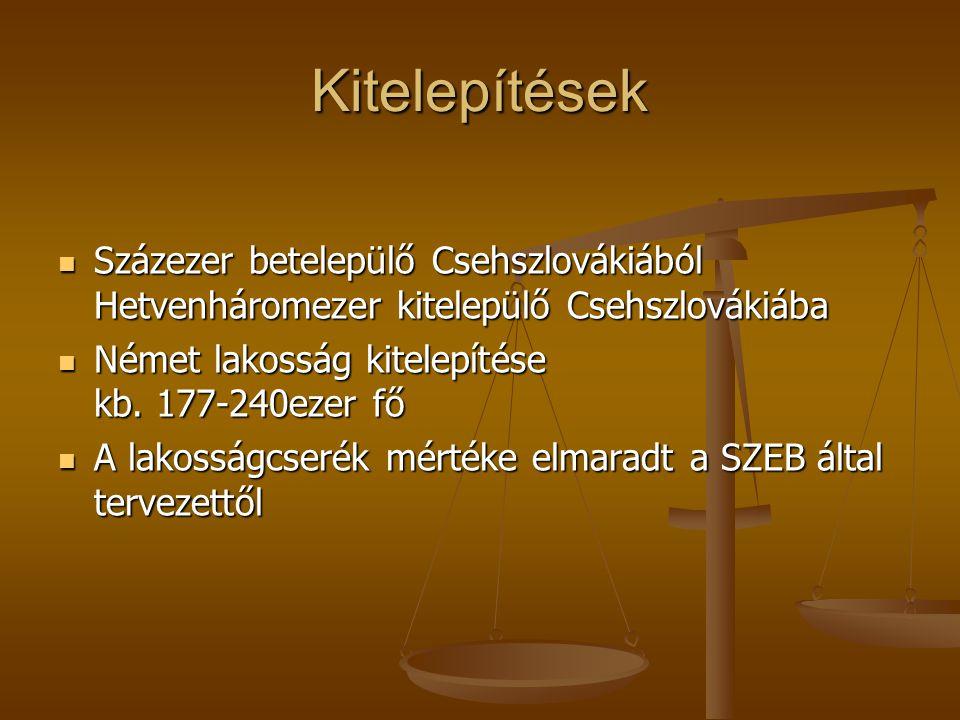 Kitelepítések Százezer betelepülő Csehszlovákiából Hetvenháromezer kitelepülő Csehszlovákiába Százezer betelepülő Csehszlovákiából Hetvenháromezer kit