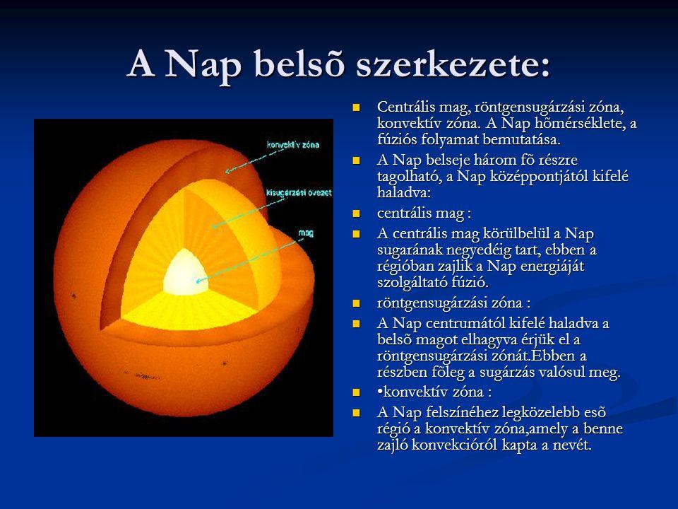 A Nap belsõ szerkezete: Centrális mag, röntgensugárzási zóna, konvektív zóna. A Nap hõmérséklete, a fúziós folyamat bemutatása. A Nap belseje három fõ