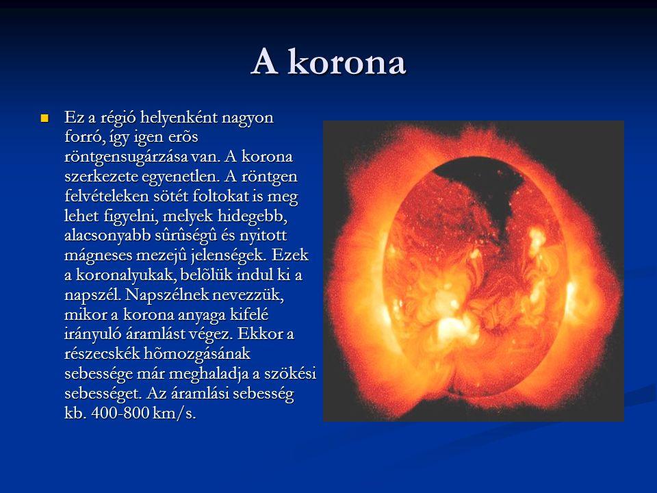 A korona Ez a régió helyenként nagyon forró, így igen erõs röntgensugárzása van. A korona szerkezete egyenetlen. A röntgen felvételeken sötét foltokat