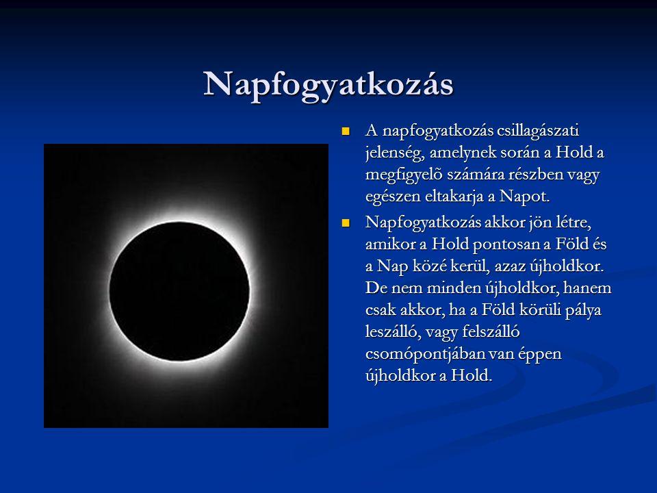 Napfogyatkozás A napfogyatkozás csillagászati jelenség, amelynek során a Hold a megfigyelõ számára részben vagy egészen eltakarja a Napot. Napfogyatko