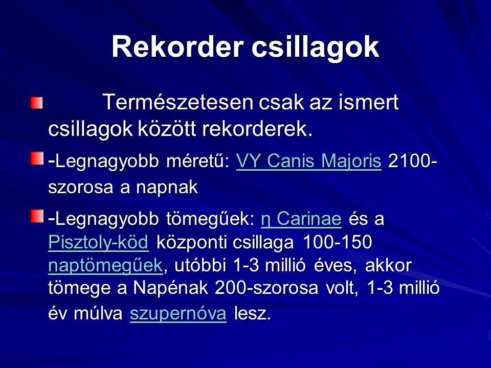 Rekorder csillagok Természetesen csak az ismert csillagok között rekorderek. Természetesen csak az ismert csillagok között rekorderek. - Legnagyobb mé