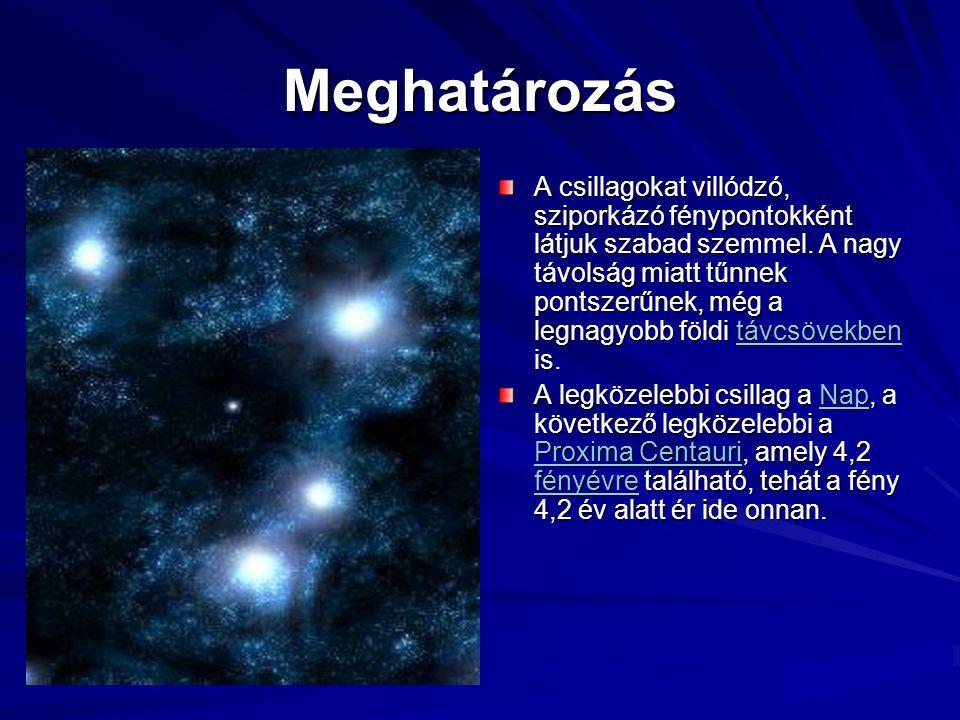 Meghatározás A csillagokat villódzó, sziporkázó fénypontokként látjuk szabad szemmel. A nagy távolság miatt tűnnek pontszerűnek, még a legnagyobb föld