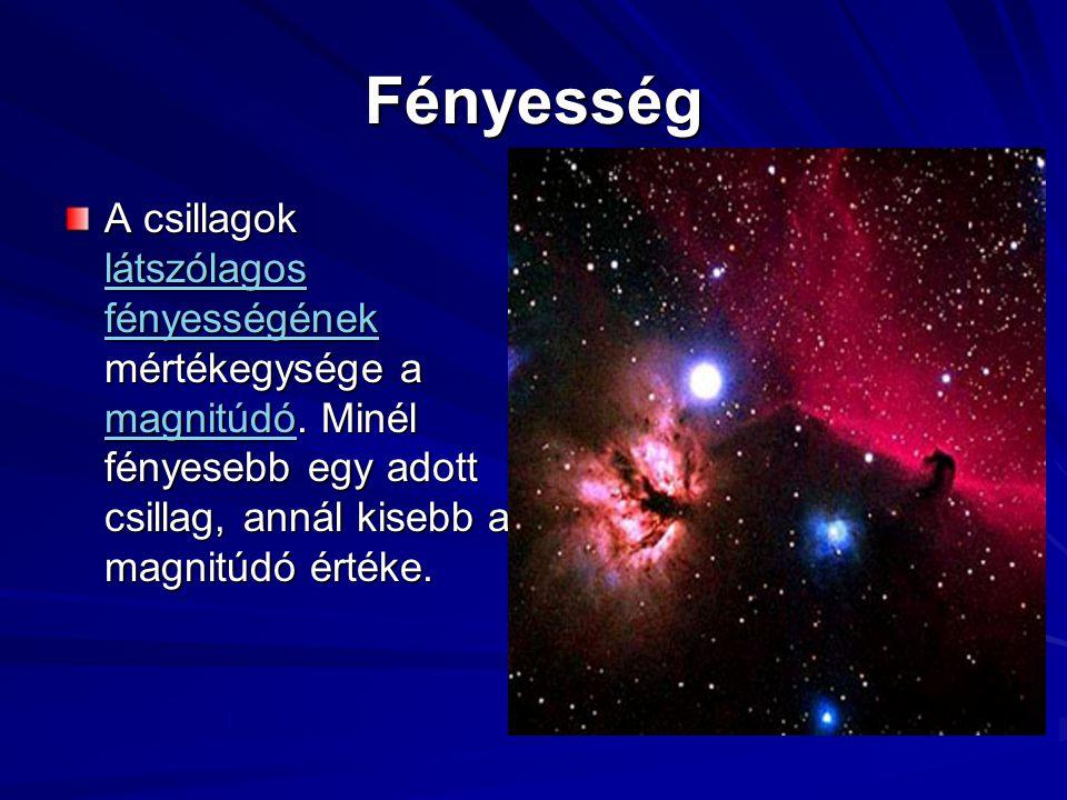 Fényesség A csillagok látszólagos fényességének mértékegysége a magnitúdó. Minél fényesebb egy adott csillag, annál kisebb a magnitúdó értéke. látszól