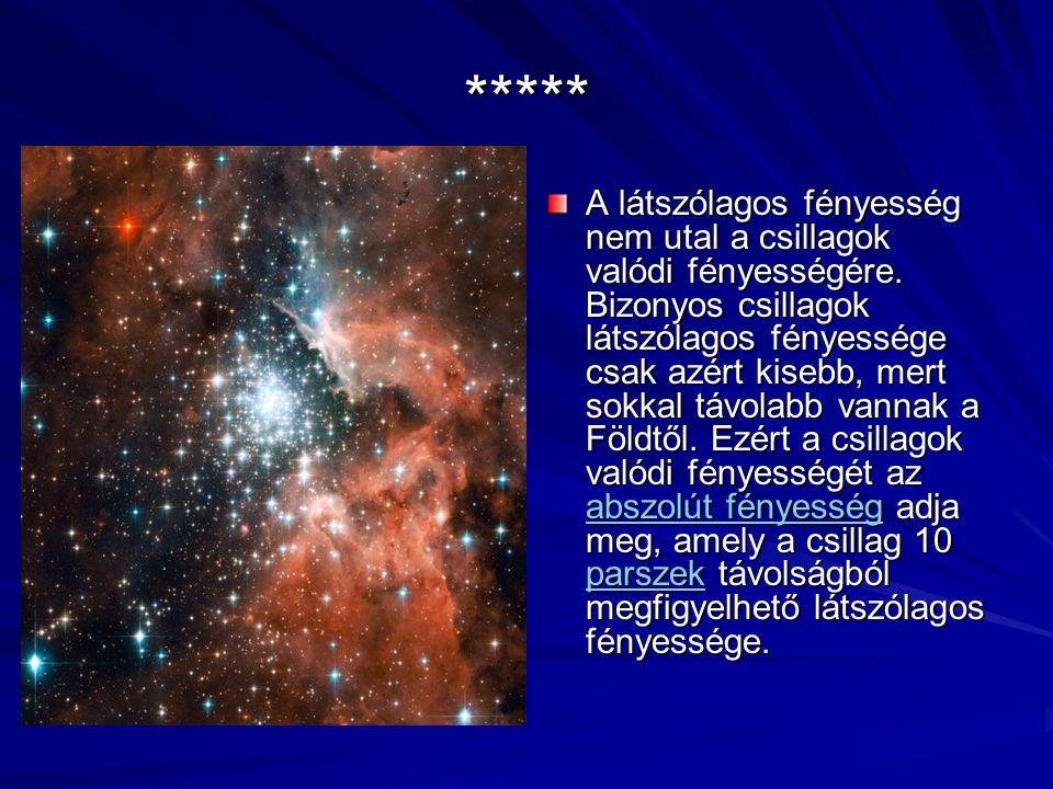 ***** A látszólagos fényesség nem utal a csillagok valódi fényességére. Bizonyos csillagok látszólagos fényessége csak azért kisebb, mert sokkal távol