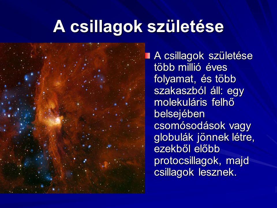 A csillagok születése A csillagok születése több millió éves folyamat, és több szakaszból áll: egy molekuláris felhő belsejében csomósodások vagy glob