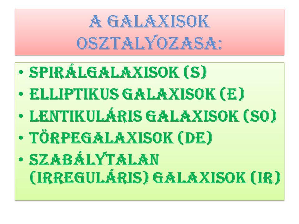 A galaxisok osztalyozasa: Spirálgalaxisok (S) Elliptikus galaxisok (E) Lentikuláris galaxisok (S0) Törpegalaxisok (DE) Szabálytalan (irreguláris) gala