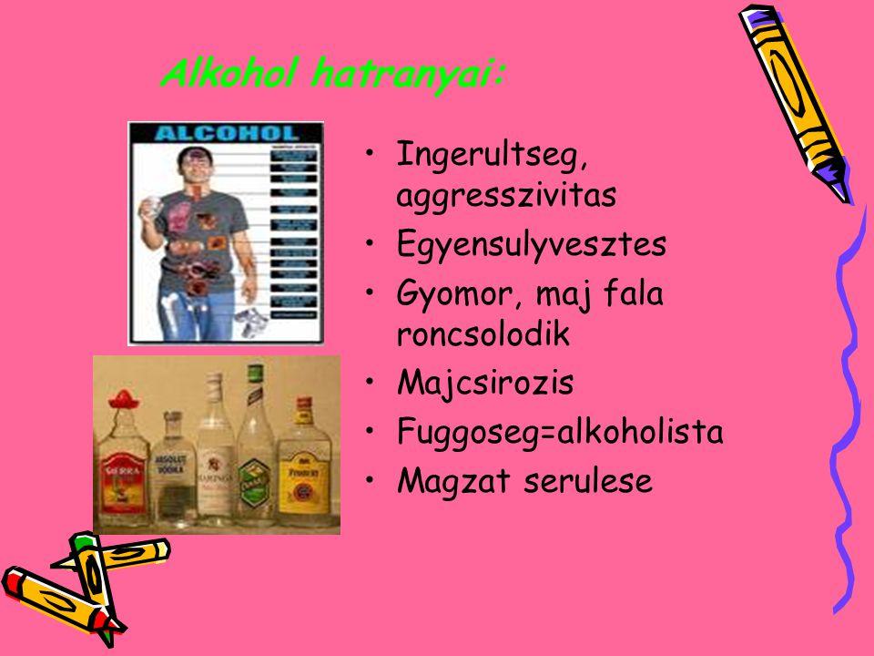 Alkohol hatranyai: Ingerultseg, aggresszivitas Egyensulyvesztes Gyomor, maj fala roncsolodik Majcsirozis Fuggoseg=alkoholista Magzat serulese