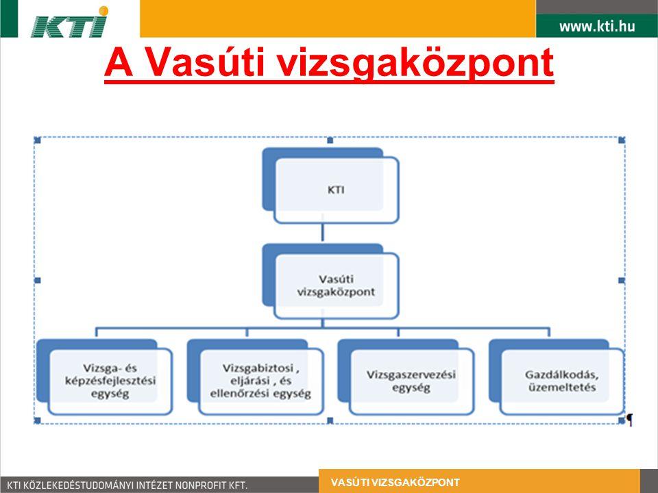 VASÚTI VIZSGAKÖZPONT A Vasúti vizsgaközpont