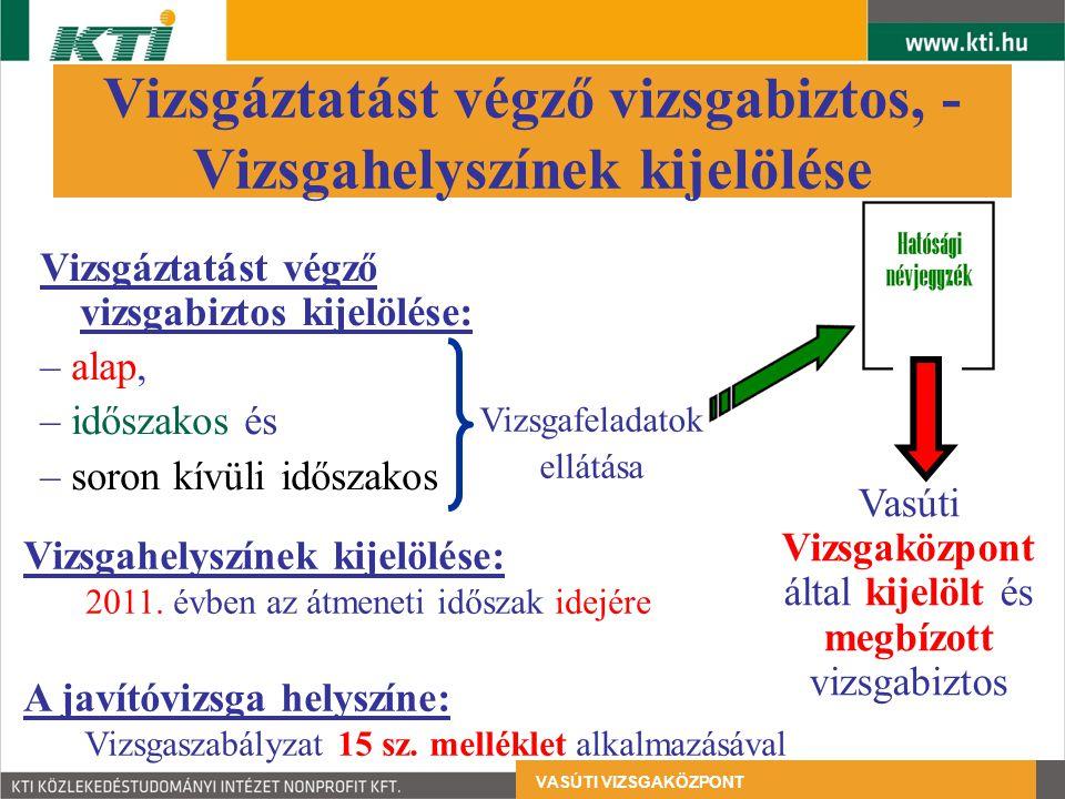 Vizsgáztatást végző vizsgabiztos, - Vizsgahelyszínek kijelölése VASÚTI VIZSGAKÖZPONT Vizsgáztatást végző vizsgabiztos kijelölése: – alap, – időszakos