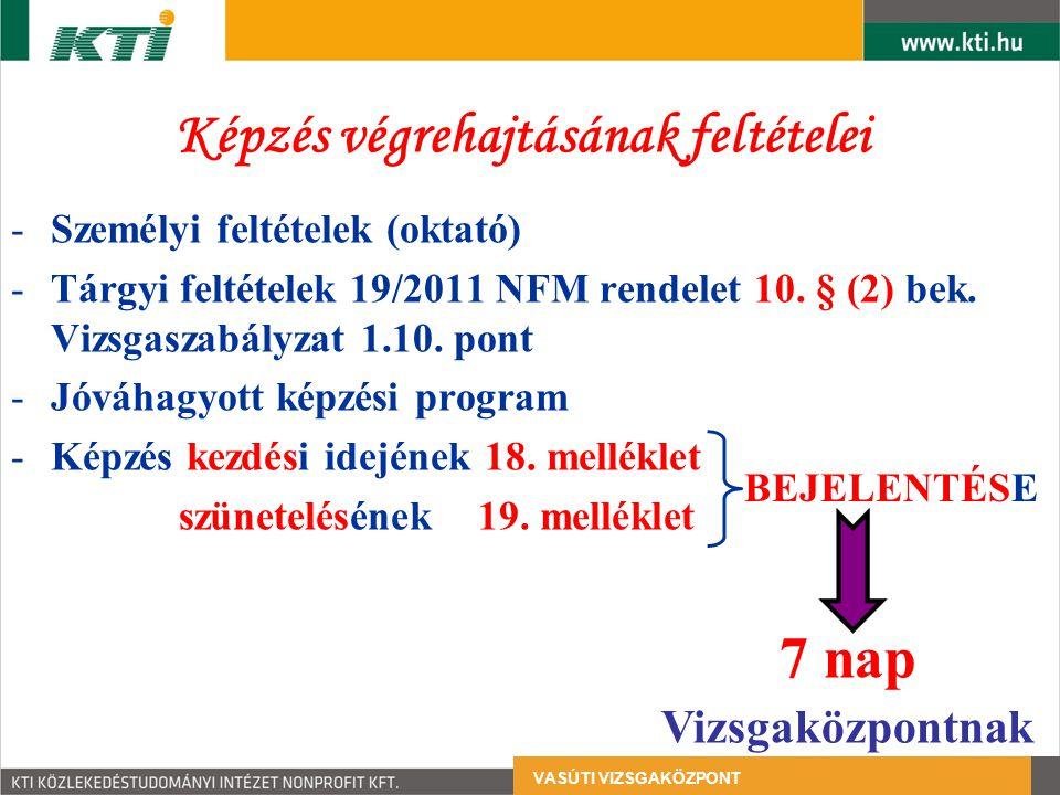 Képzés végrehajtásának feltételei -Személyi feltételek (oktató) -Tárgyi feltételek 19/2011 NFM rendelet 10. § (2) bek. Vizsgaszabályzat 1.10. pont -Jó