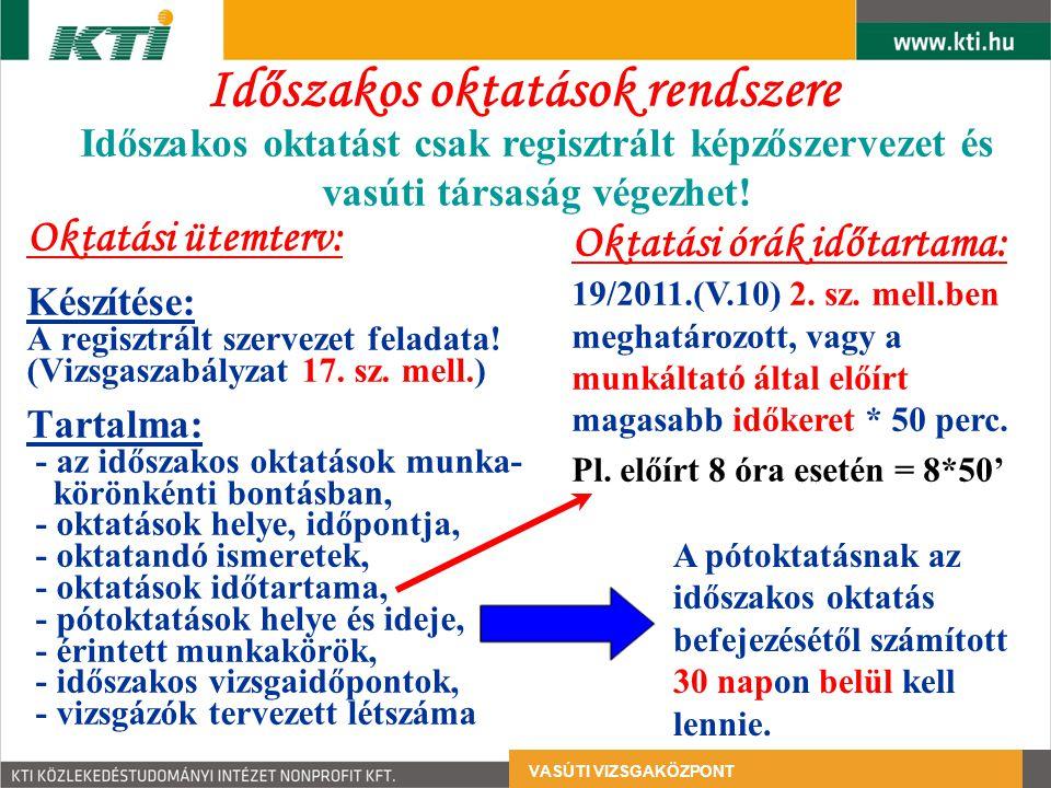Időszakos oktatások rendszere Oktatási ütemterv: Készítése: A regisztrált szervezet feladata! (Vizsgaszabályzat 17. sz. mell.) Tartalma: - az időszako