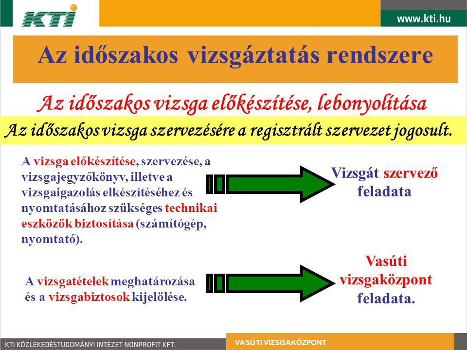 Az időszakos vizsgáztatás rendszere VASÚTI VIZSGAKÖZPONT A vizsga előkészítése, szervezése, a vizsgajegyzőkönyv, illetve a vizsgaigazolás elkészítéséh