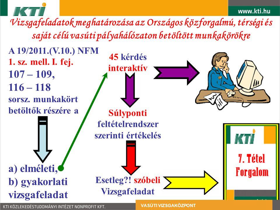 A 19/2011.(V.10.) NFM 1. sz. mell. I. fej. 107 – 109, 116 – 118 sorsz. munkakört betöltők részére a Vizsgafeladatok meghatározása az Országos közforga