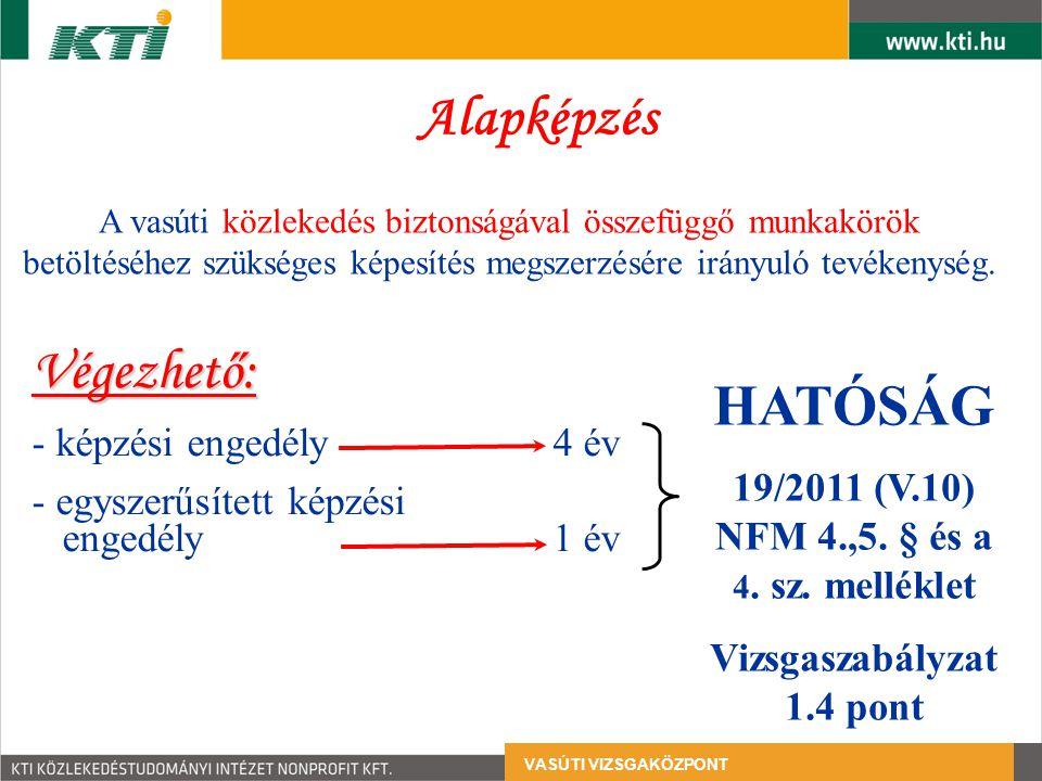 Az alapvizsga érvényessége Az alapvizsga – a Vizsgaszabályzat 2.6 pont (b)- (c) bekezdésben, valamint a 19/2011.