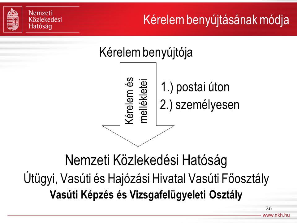 26 Kérelem benyújtója 1.) postai úton 2.) személyesen Nemzeti Közlekedési Hatóság Útügyi, Vasúti és Hajózási Hivatal Vasúti Főosztály Vasúti Képzés és