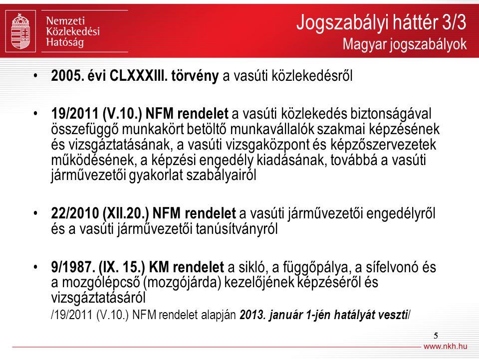55 2005. évi CLXXXIII. törvény a vasúti közlekedésről 19/2011 (V.10.) NFM rendelet a vasúti közlekedés biztonságával összefüggő munkakört betöltő munk