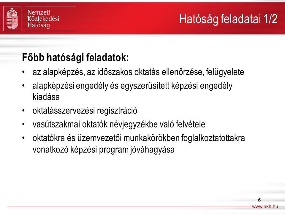 37 Összefoglalás Új szabályozások (EU, Magyarország) Vasúti képzés és vizsgáztatás új rendszere Új, átalakult hatósági feladatok Informatikai fejlesztések (VIKI) Vasúti járművezetői igazolvány és tanúsítvány (új forma, mellékletek) Kérelmezés lebonyolítása (formanyomtatványok, elektronikusan kitöltés) Tájékoztatók KÖSZÖNÖM A FIGYELMET.
