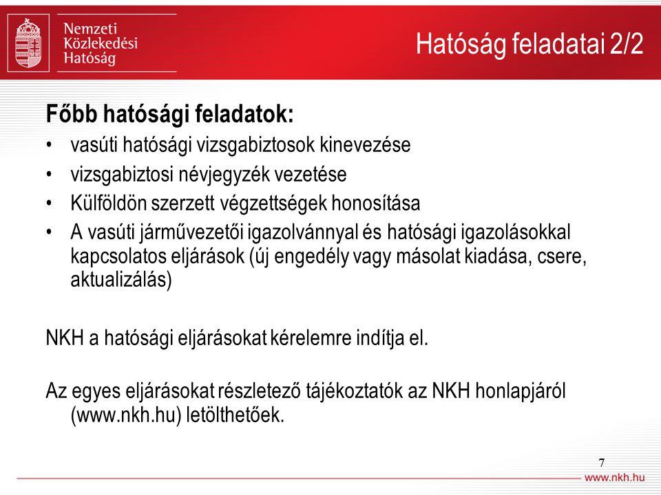 28 Vasúti járművezetői igazolvány Eljárások A vasúti járművezetői igazolvánnyal kapcsolatos eljárások, ügyek új engedély kiállításának kérelmezése engedély aktualizálásának /módosításának kérelmezése engedélyről másolat készítésének kérelmezése engedély meghosszabbításának kérelmezése Vezetői igazolvánnyal kapcsolatos kérelem forma- nyomtatványa az NKH honlapján (www.nkh.hu) elérhető.