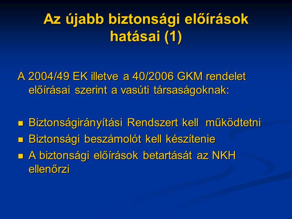 Az újabb biztonsági előírások hatásai (1) A 2004/49 EK illetve a 40/2006 GKM rendelet előírásai szerint a vasúti társaságoknak: Biztonságirányítási Rendszert kell működtetni Biztonságirányítási Rendszert kell működtetni Biztonsági beszámolót kell készítenie Biztonsági beszámolót kell készítenie A biztonsági előírások betartását az NKH ellenőrzi A biztonsági előírások betartását az NKH ellenőrzi