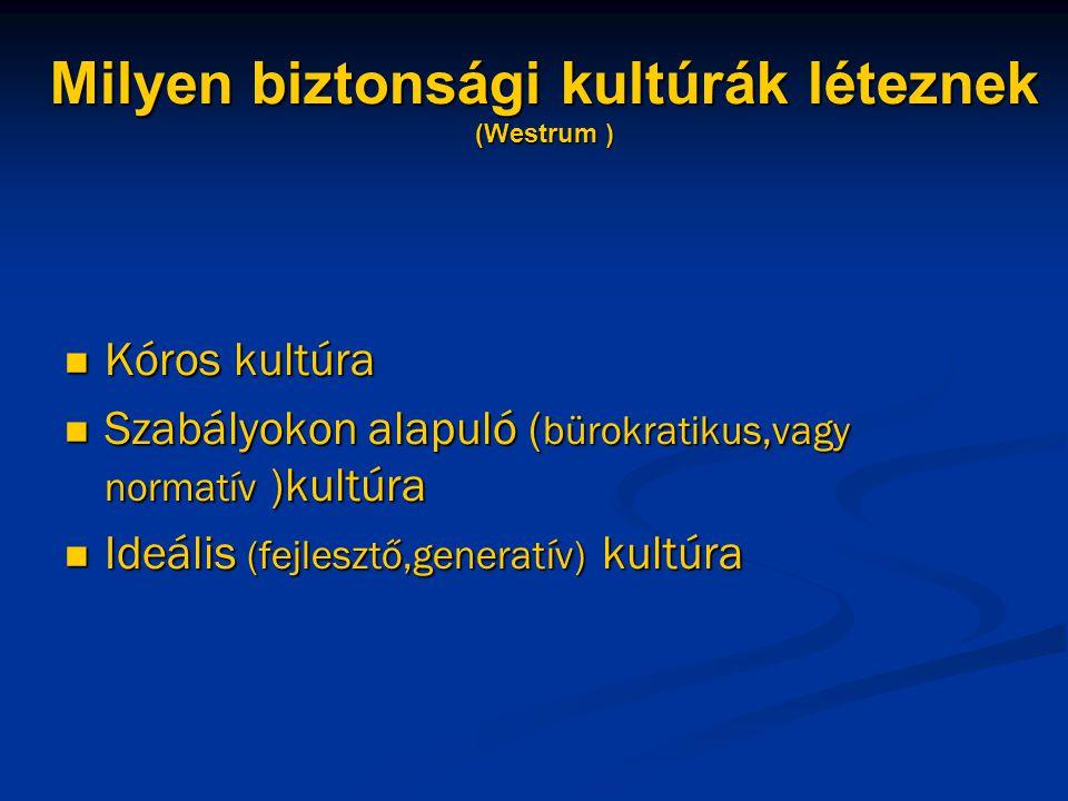Milyen biztonsági kultúrák léteznek (Westrum ) Kóros kultúra Kóros kultúra Szabályokon alapuló ( bürokratikus,vagy normatív )kultúra Szabályokon alapuló ( bürokratikus,vagy normatív )kultúra Ideális (fejlesztő,generatív) kultúra Ideális (fejlesztő,generatív) kultúra