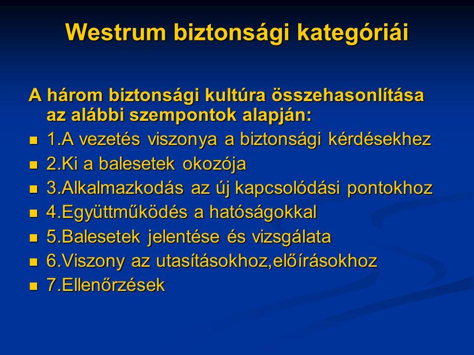 Westrum biztonsági kategóriái A három biztonsági kultúra összehasonlítása az alábbi szempontok alapján: 1.A vezetés viszonya a biztonsági kérdésekhez 1.A vezetés viszonya a biztonsági kérdésekhez 2.Ki a balesetek okozója 2.Ki a balesetek okozója 3.Alkalmazkodás az új kapcsolódási pontokhoz 3.Alkalmazkodás az új kapcsolódási pontokhoz 4.Együttműködés a hatóságokkal 4.Együttműködés a hatóságokkal 5.Balesetek jelentése és vizsgálata 5.Balesetek jelentése és vizsgálata 6.Viszony az utasításokhoz,előírásokhoz 6.Viszony az utasításokhoz,előírásokhoz 7.Ellenőrzések 7.Ellenőrzések