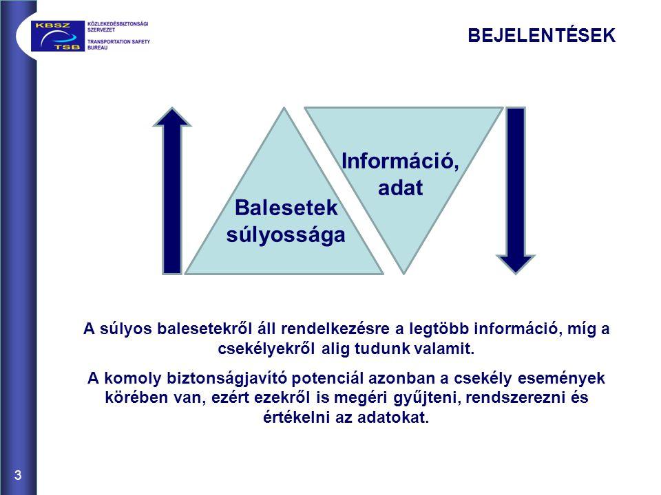 A súlyos balesetekről áll rendelkezésre a legtöbb információ, míg a csekélyekről alig tudunk valamit. A komoly biztonságjavító potenciál azonban a cse