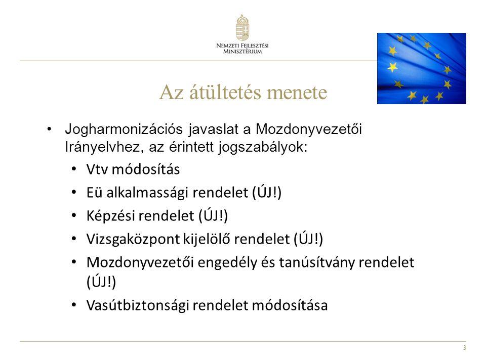 3 Az átültetés menete Jogharmonizációs javaslat a Mozdonyvezetői Irányelvhez, az érintett jogszabályok: Vtv módosítás Eü alkalmassági rendelet (ÚJ!) Képzési rendelet (ÚJ!) Vizsgaközpont kijelölő rendelet (ÚJ!) Mozdonyvezetői engedély és tanúsítvány rendelet (ÚJ!) Vasútbiztonsági rendelet módosítása