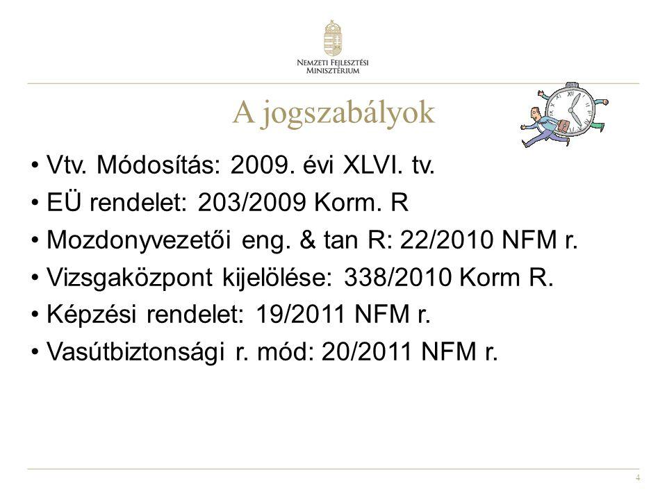 4 A jogszabályok Vtv. Módosítás: 2009. évi XLVI.