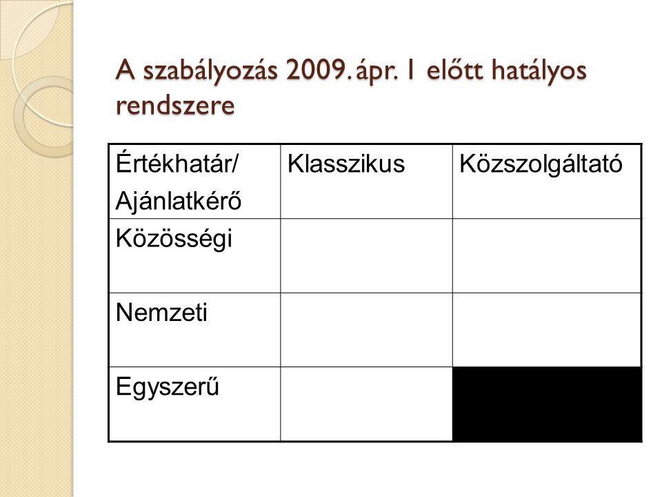 A szabályozás 2009. ápr. 1 előtt hatályos rendszere Értékhatár/ Ajánlatkérő KlasszikusKözszolgáltató Közösségi Nemzeti Egyszerű