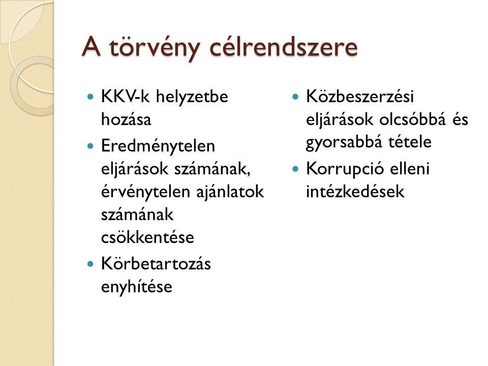 Vonatkozó szabályok A közbeszerzésekről szóló 2003.