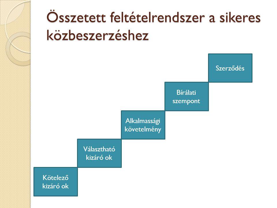 Összetett feltételrendszer a sikeres közbeszerzéshez Kötelező kizáró ok Választható kizáró ok Alkalmassági követelmény Bírálati szempont Szerződés