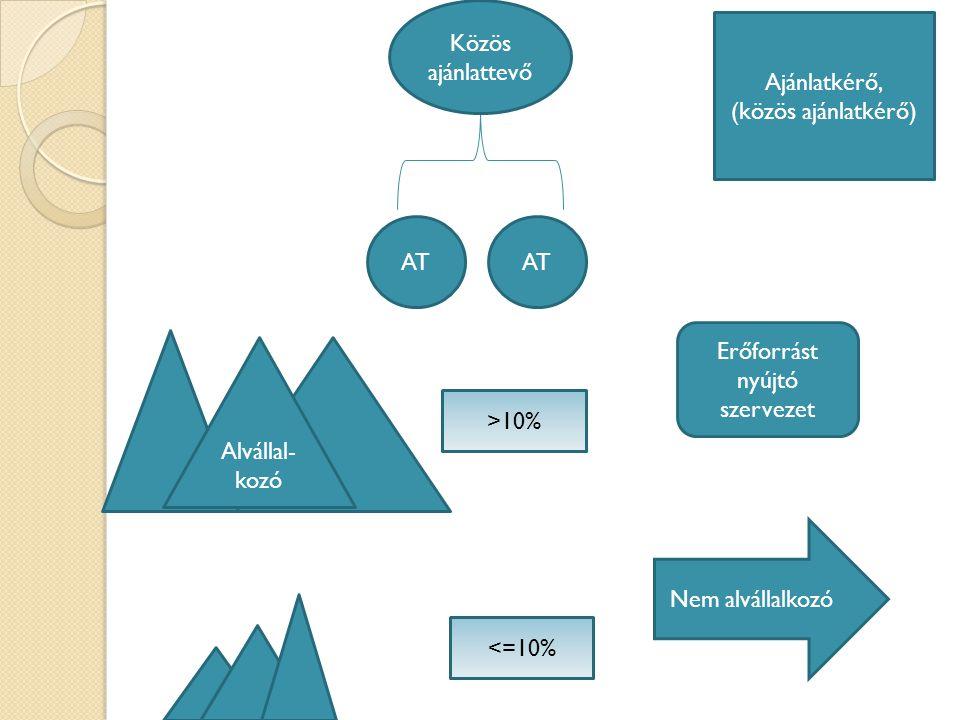 Egybeszámítás spec.szabály (5) Egy építménnyel kapcsolatos 25.