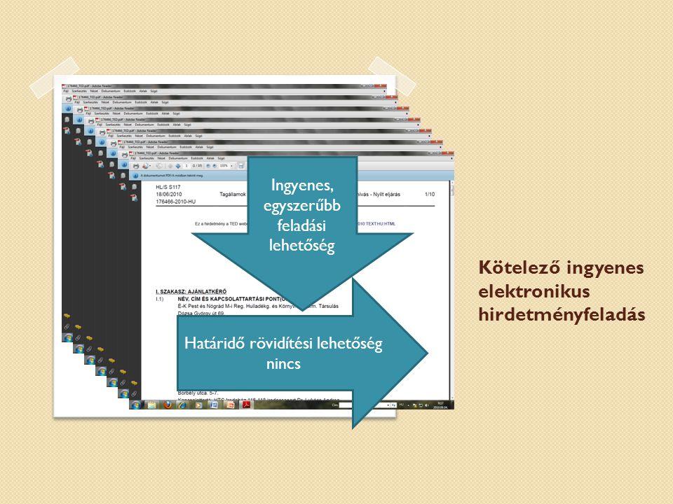 Kötelező ingyenes elektronikus hirdetményfeladás Határidő rövidítési lehetőség nincs Ingyenes, egyszerűbb feladási lehetőség
