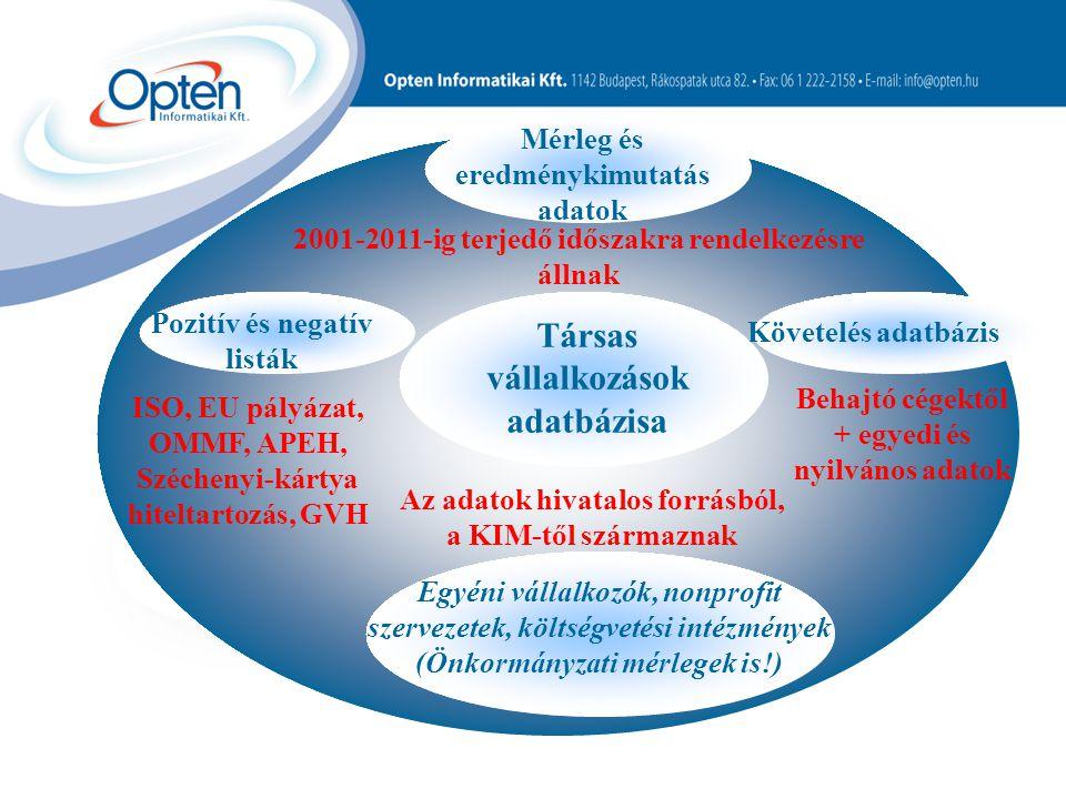Követelés adatbázis Pozitív és negatív listák Mérleg és eredménykimutatás adatok 2001-2011-ig terjedő időszakra rendelkezésre állnak Társas vállalkozások adatbázisa Az adatok hivatalos forrásból, a KIM-től származnak ISO, EU pályázat, OMMF, APEH, Széchenyi-kártya hiteltartozás, GVH Behajtó cégektől + egyedi és nyilvános adatok Egyéni vállalkozók, nonprofit szervezetek, költségvetési intézmények (Önkormányzati mérlegek is!)