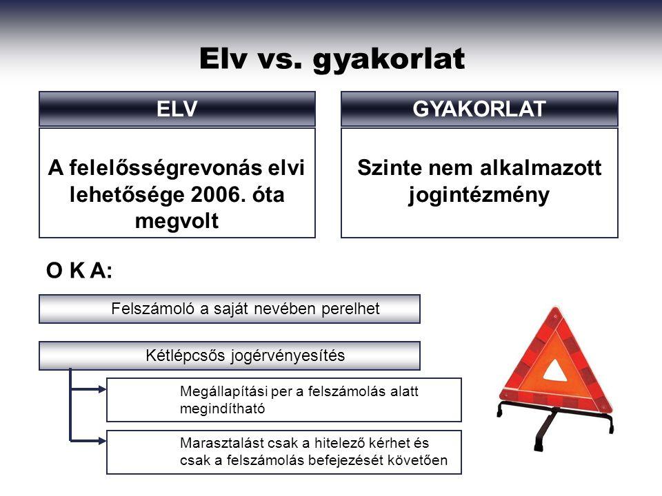 ELV Elv vs. gyakorlat GYAKORLAT A felelősségrevonás elvi lehetősége 2006. óta megvolt Szinte nem alkalmazott jogintézmény O K A: Felszámoló a saját ne