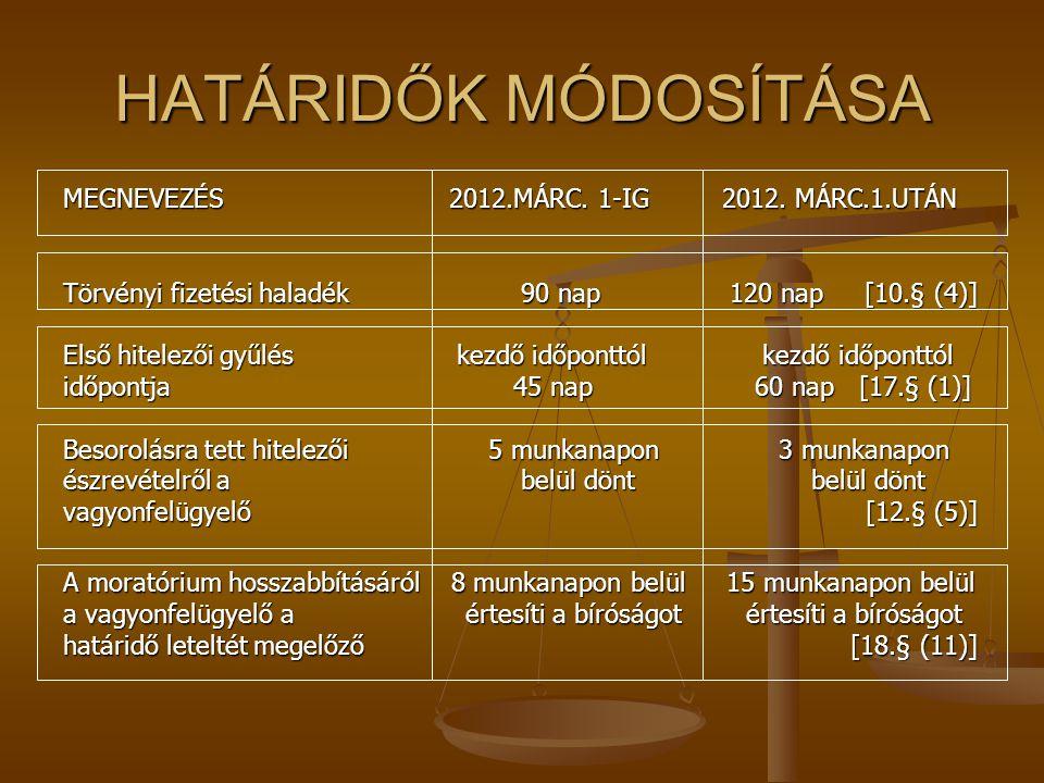 HATÁRIDŐK MÓDOSÍTÁSA MEGNEVEZÉS 2012.MÁRC. 1-IG 2012. MÁRC.1.UTÁN Törvényi fizetési haladék 90 nap 120 nap [10.§ (4)] Első hitelezői gyűlés kezdő időp